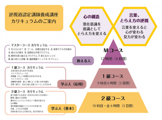 gyakushi_course